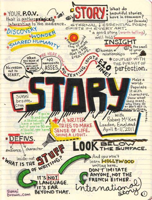 storytelling_The Writer Next Door_haiku_Friday