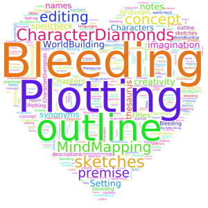 word-cloud-writing-obsession-Vashti Q-The Writer Next Door-write