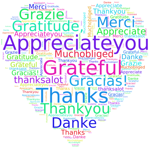 word-cloud-thank you-appreciate-grateful-haiku_friday-the writer next door-vashti q-vashti quiroz vega-ronovanwrites-poetry