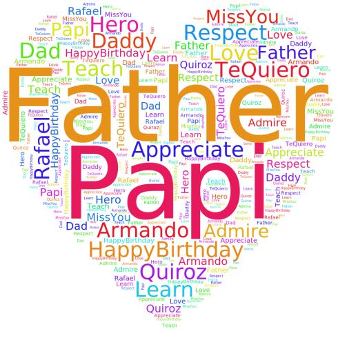 word-cloud-Haiku_Friday-Vashti Quiroz Vega-RRBC-Pay it Forward-Vashti Q-The Writer Next Door-Father-Poetry