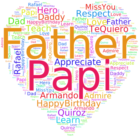 word-cloud-Haiku_Friday-Vashti Quiroz Vega-RRBC-Pay it Forward-Vashti Q-The Writer Next Door-Father-Poetry