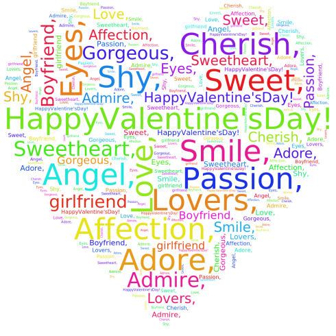 word-cloud-Valentine's Day-Poetry-Haiku_Friday-Vashti Q-The Writer Next Door-Vashti Quiroz Vega-haiku-love